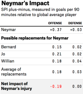 silver-datalab-neymar-table-11