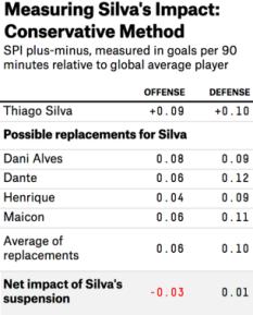 silver-datalab-neymar-table-2